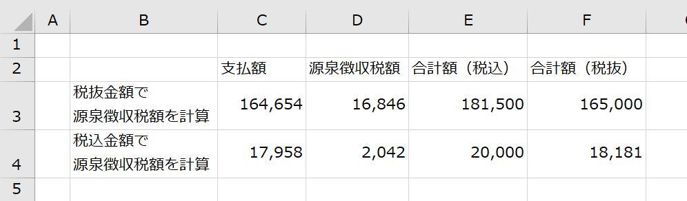 徴収 税額 計算 源泉